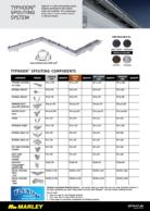 Stratus Design Series Order Form